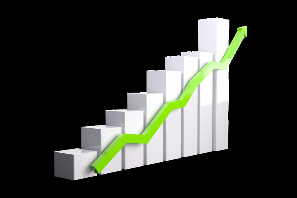Property Price Statistics - growth